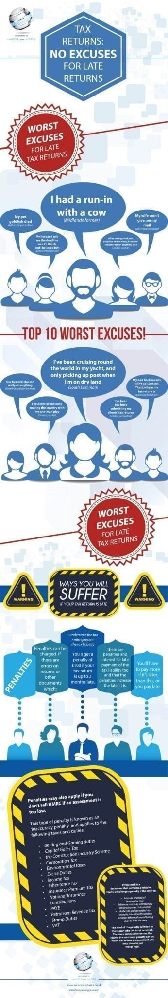 Top 10 excuses for late filing of Tax Returns