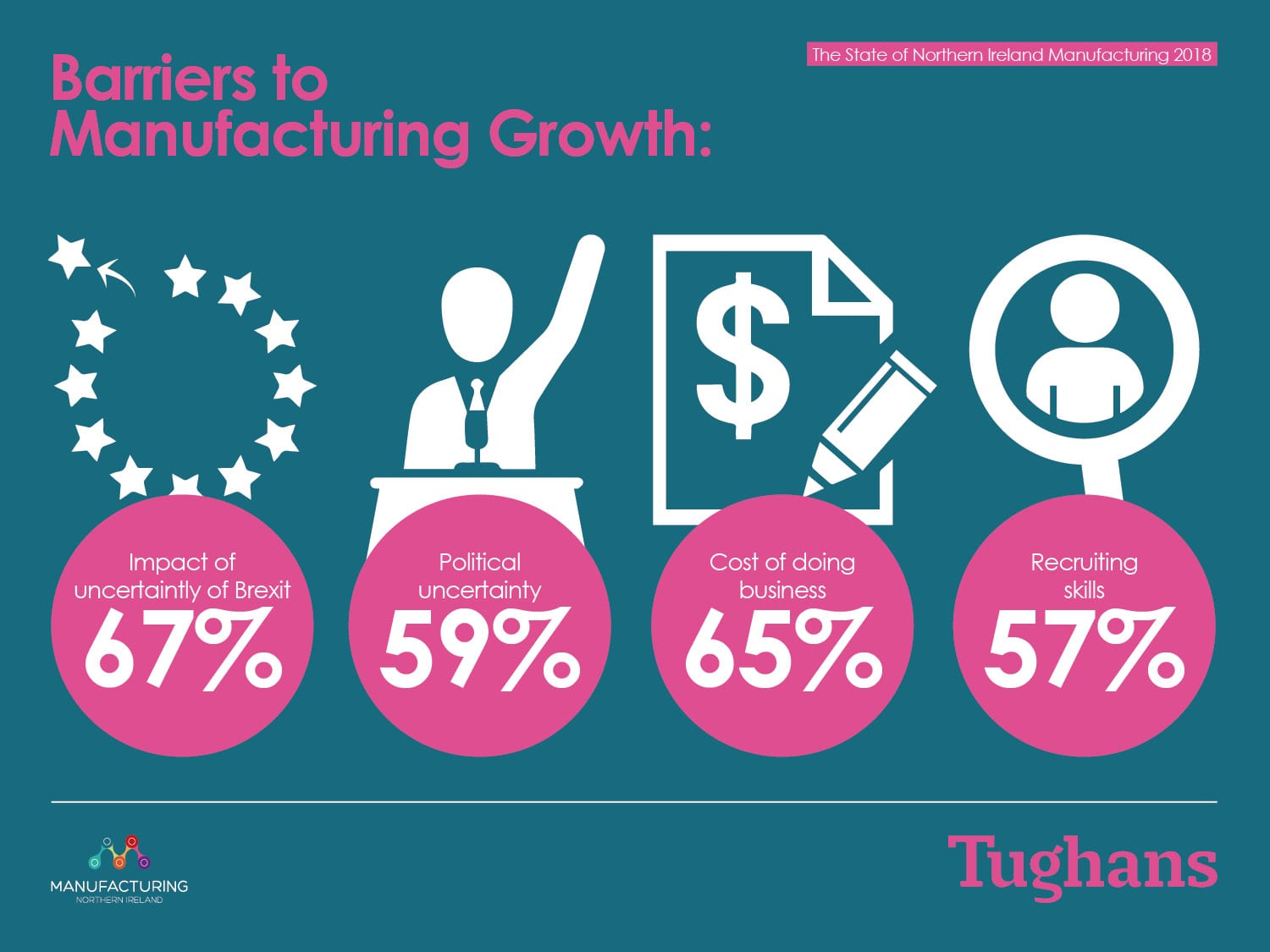 state of manufacturing report