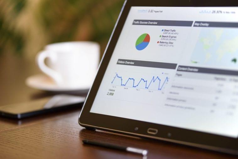 digital transformations in business survival